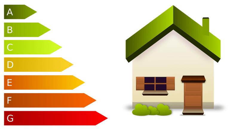 Dagli elettrodomestici alle finestre: le soluzioni migliori per una casa a risparmio energetico.