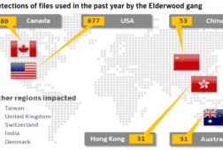 elderwood_map