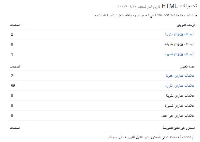 أدوات مشرفي المواقع تعرض تحسينات HTML في أدوات مشرفي المواقع في جوجل