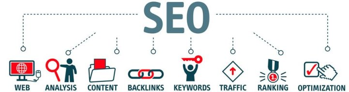 What Is Search Engine Optimization ( SEO)? How Does It Help My Site?