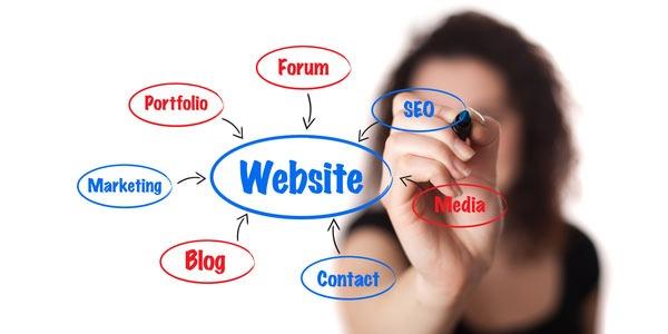 Tips Menentukan Tema Blog Agar Banyak Pengunjung