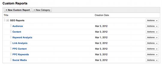 Custom Report Categories