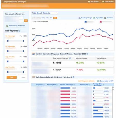 compete compare search analytics