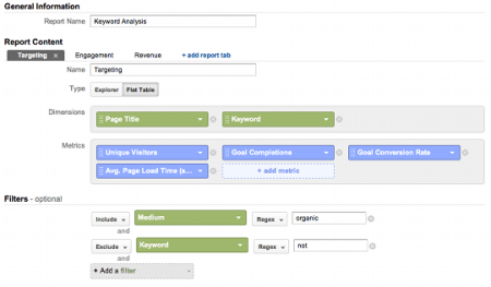 Keyword Analysis Custom Report