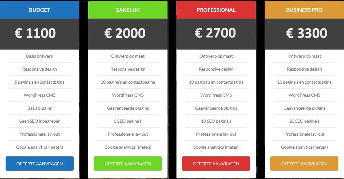 prijzen webdesign