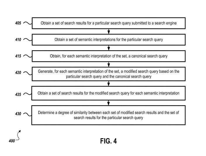 Ambiguous Query Patent Flowchart