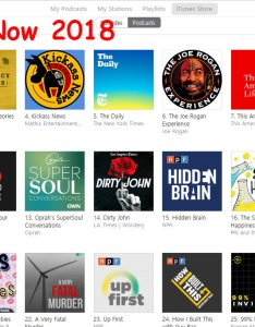 can do ranking top chart in your itunes podcast category from thousand of real listeners also rh seoclerk