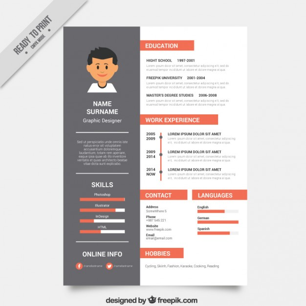 Get Designed And Edited Your CV Cover Letter And