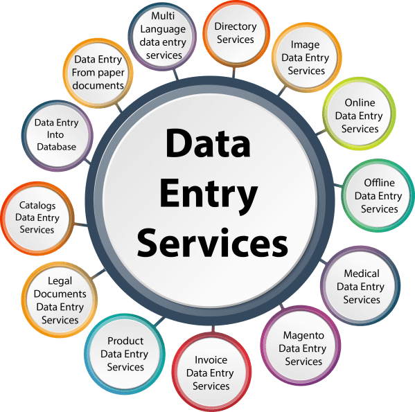 data entry online job