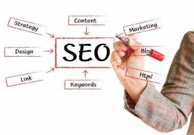 give PR5+ Panda beat 30 profile link wheel and Backlink Indexing Service