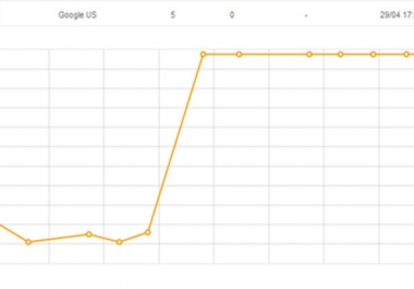run three days GSA Search Engine Ranker Campaign