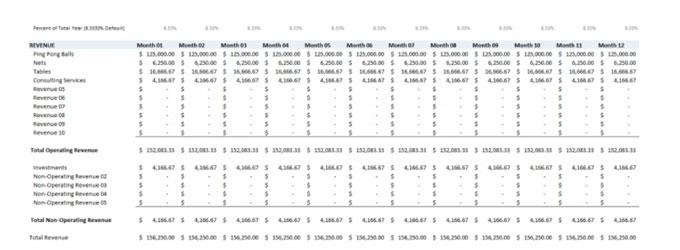 Business Budget Worksheets - Free Download   Seo Dennis