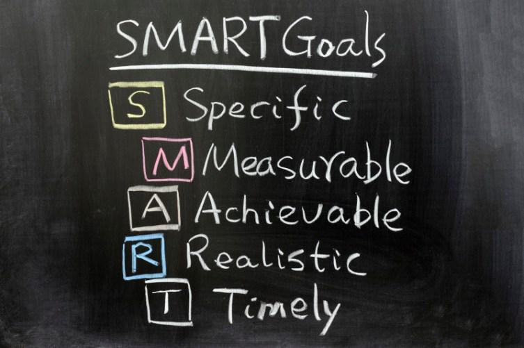 Grafik Ziele SMART