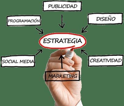 Estrategia WEB