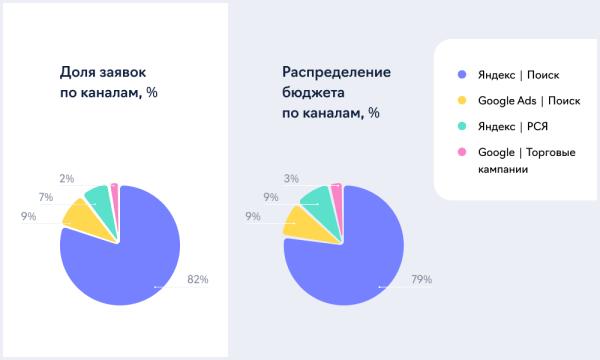 Данные за апрель – июнь 2020 г..jpg