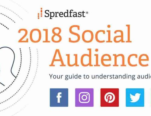 2018 Social Audience Guide: Wo sind meine Kunden?