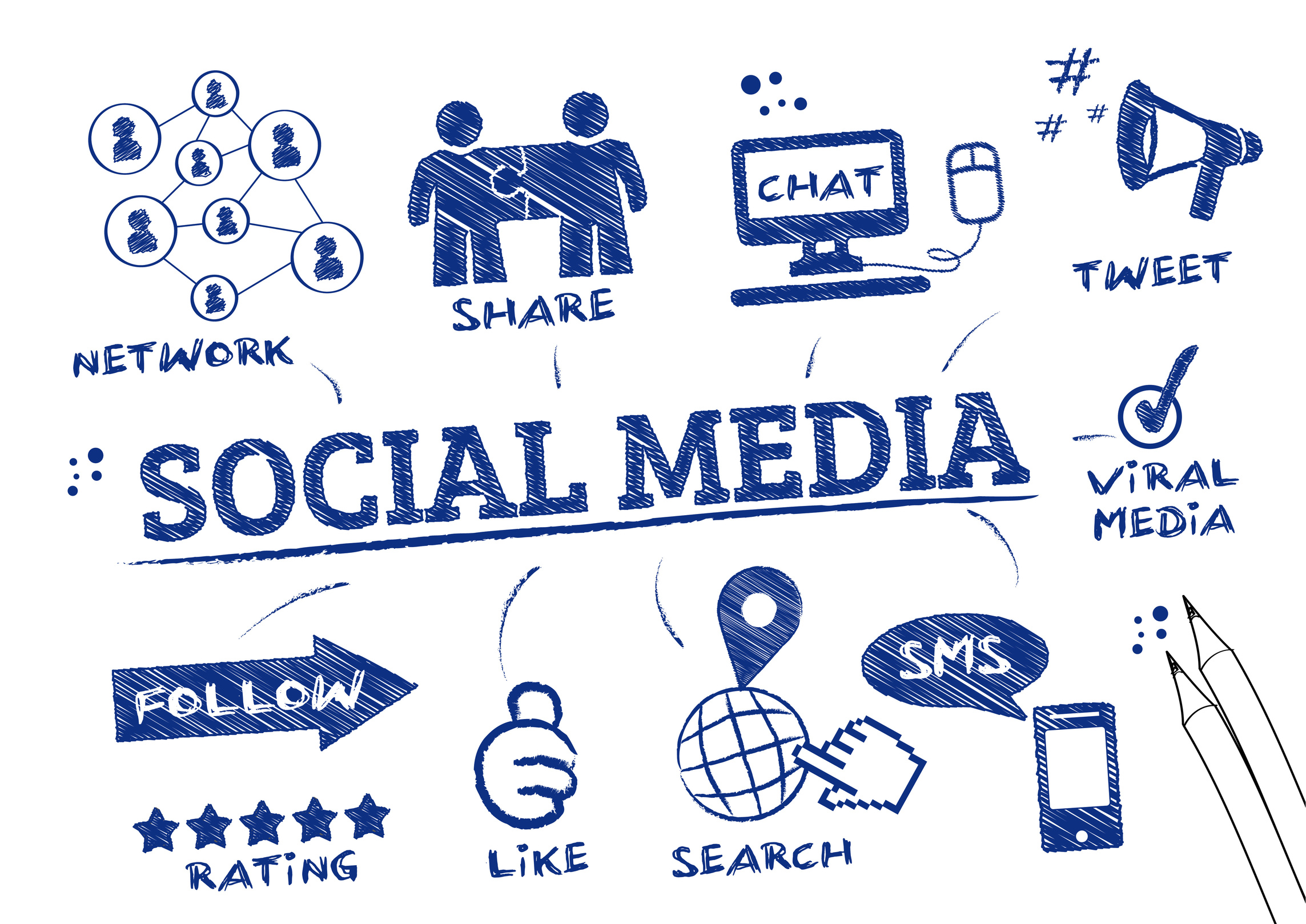 Social Media Marketing - a keystone of your digital presence