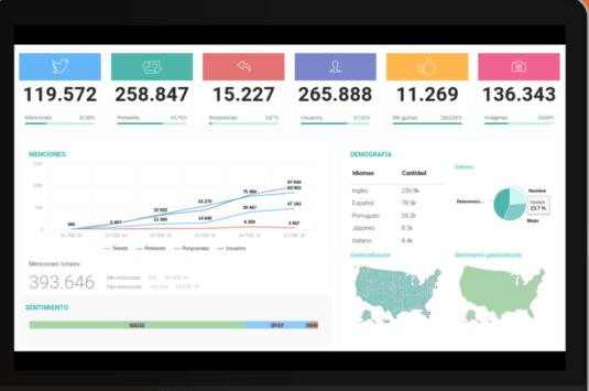 social monitoring tools