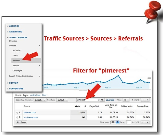 pinterest-referrals