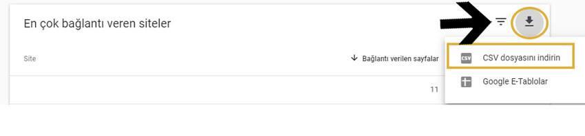 Google en çok bağlantı veren siteler
