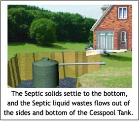 Do I have a cesspool or cesspit?