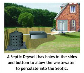 Do I have a drywell septic?
