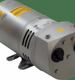 gast 0523 rotary vane air compressor [ 1236 x 991 Pixel ]