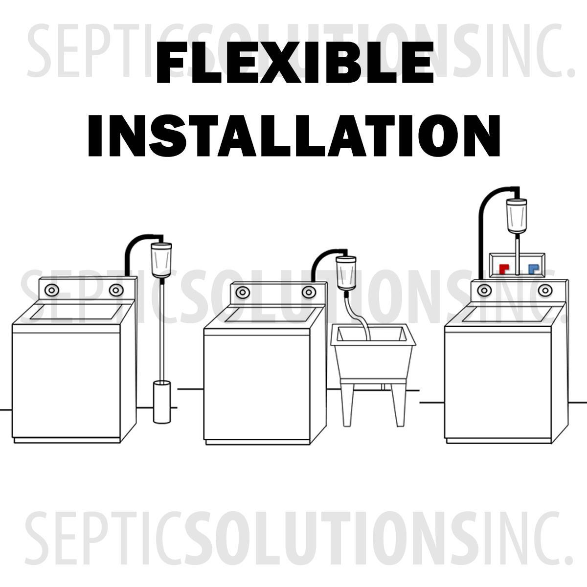 Filtrol 160 Washing Machine Lint Trap Filter