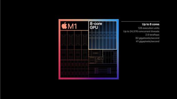Apple ARM M1 19.12.08