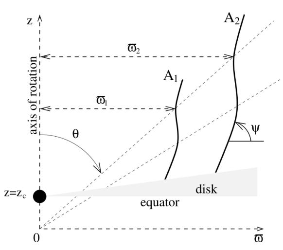 Theoretical: Modeling Relativistic Jets – Sera Markoff