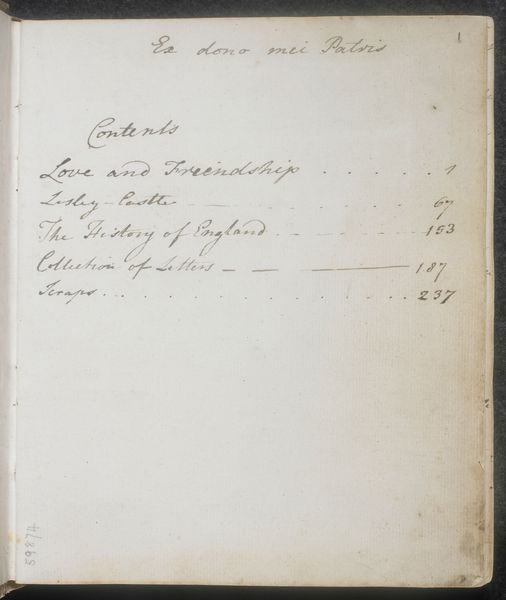 Manuscrit Jane Austen Credit Bristih Library