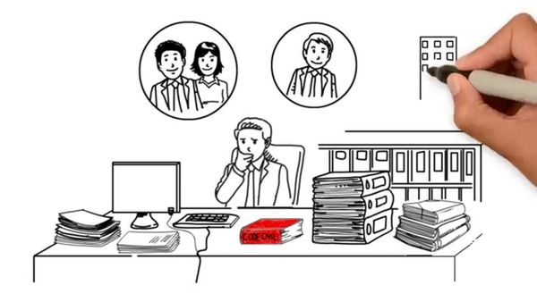 ActivDevCRM, dessin via Videotelling