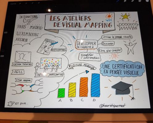 Atelier Visual Mapping, oct. 2017