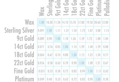 Platinum The Precious Metal Platinum Information And Pictures