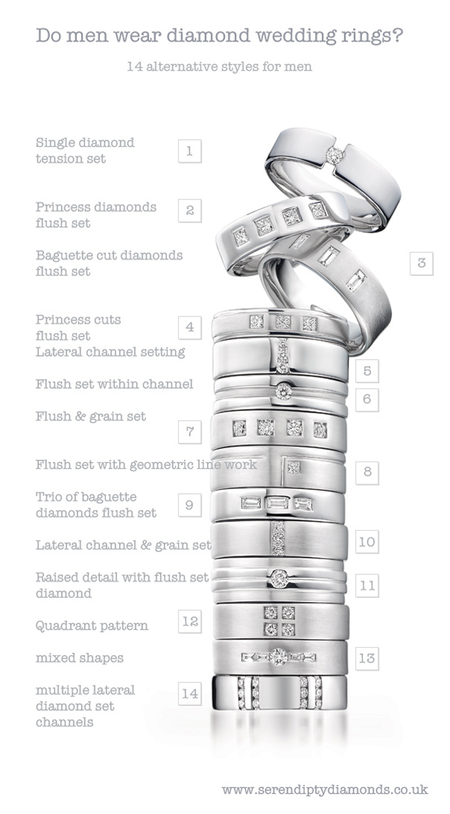 Do Men Wear Diamond Wedding Rings? Do Men Wear Engagement