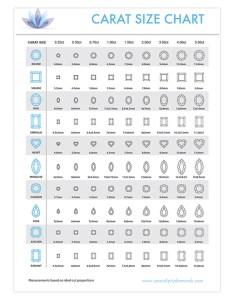 also diamond size chart guide rh serendipitydiamonds