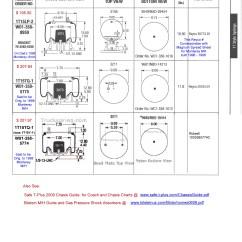 Beaver Skeleton Diagram Pioneer Avh X2800bs Youtube Wiring Diagrams Blodgett