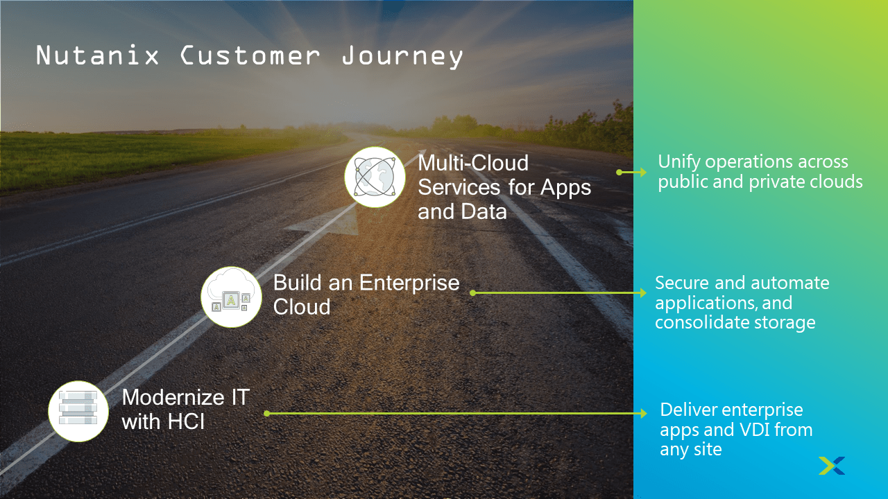 hybrid clouds solution for enterprise