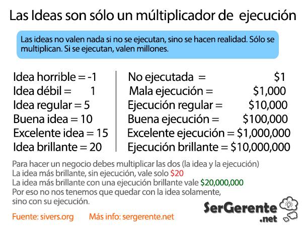 ideas-multiplicador