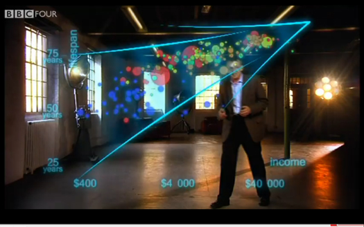 Hans Rosling, frame dalla videolezione The Joy of Stat