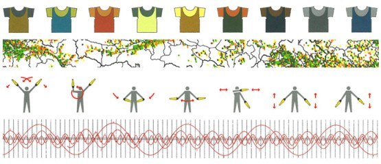 Edward Tufte Infographic