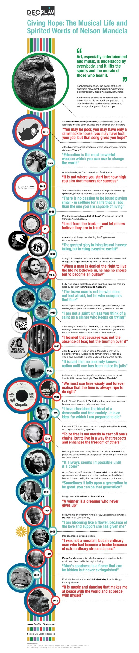 the-musical-life-and-spirited-words-of-nelson-mandela_infographic