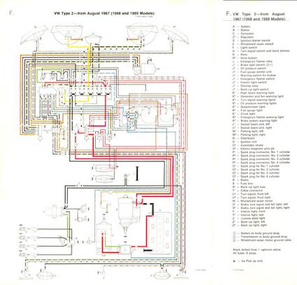 1971 porsche 914 wiring diagram 2010 honda accord fuse box schéma électrique couleur 8/1967-1969 en anglais zvwbus68-69gb