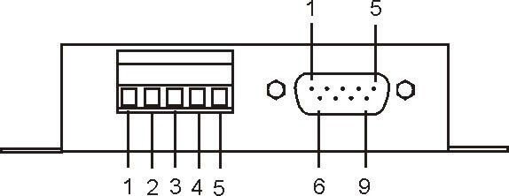 ETH-SER-EE9 User Manual