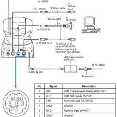 Rs232 To Rs485 Wiring Diagram 1969 Chevelle Connection Control For Sony Evi D100/d100p Camera