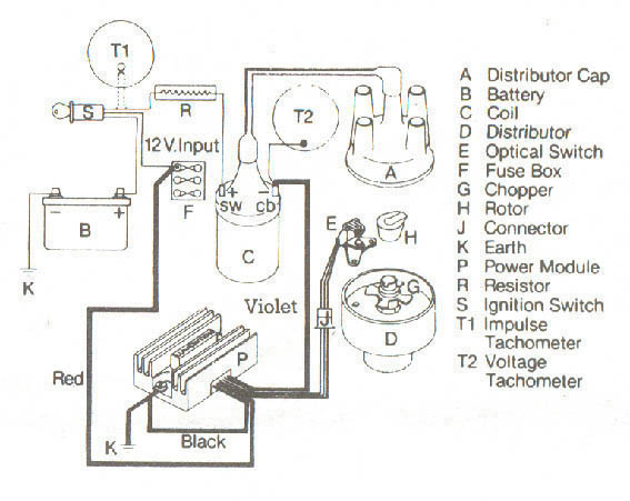 Wiring Diagram Land Rover Series 2a
