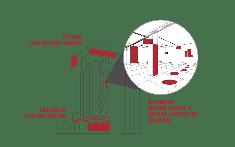 lighting architecture diagram 110 volt wiring custom interior exterior architectural signage serigraphics sign signagebrand integrationled building wayfinding withcopyserigraphics