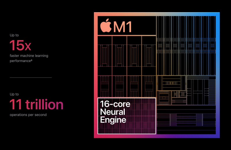 Apple M1 with neural engine