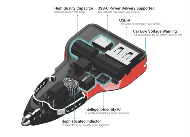 VogDuo 57W Car Charger–PD