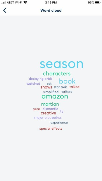 Review: Otter.ai - word cloud